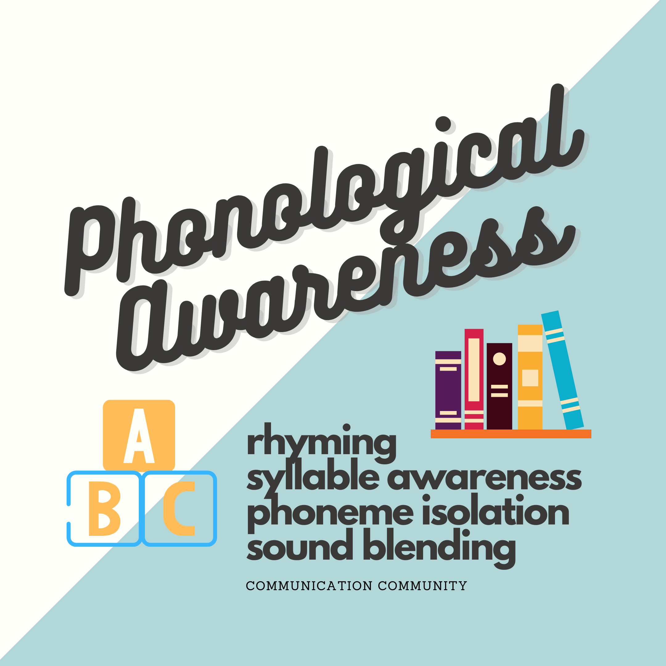 How to Write Phonological Awareness Goals [with goal bank]